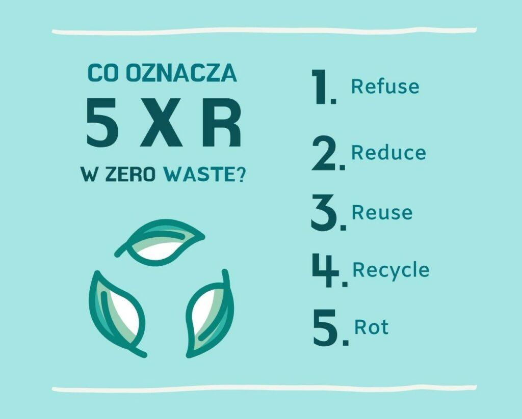 Co oznacza 5 x R w temacie zero waste? - blog gastronomiczny Bidfood Farutex